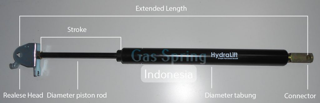 gas-spring-indonesia1